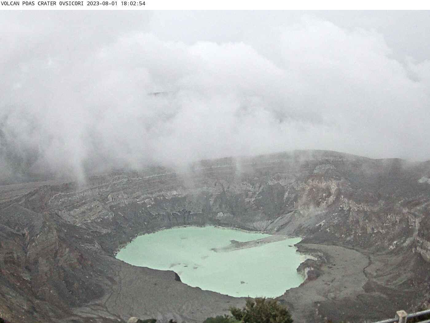 Poás: Cráter